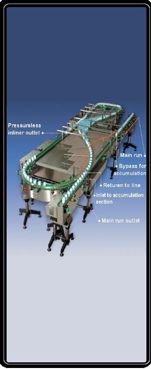 Aggregate Conveyors